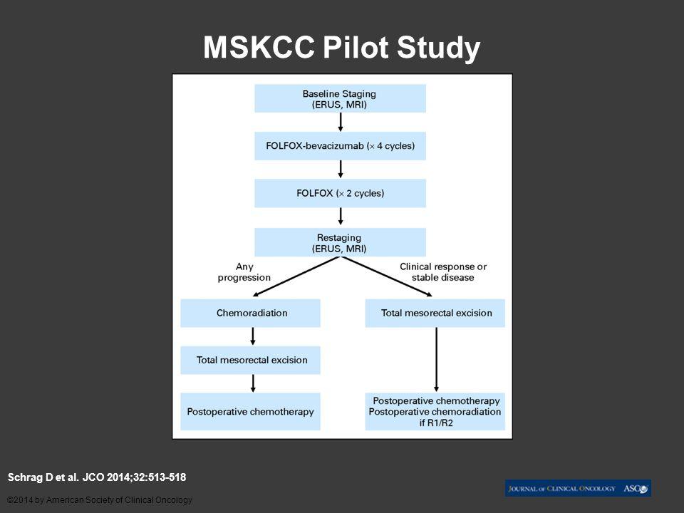 MSKCC Pilot Study Schrag D et al. JCO 2014;32:513-518
