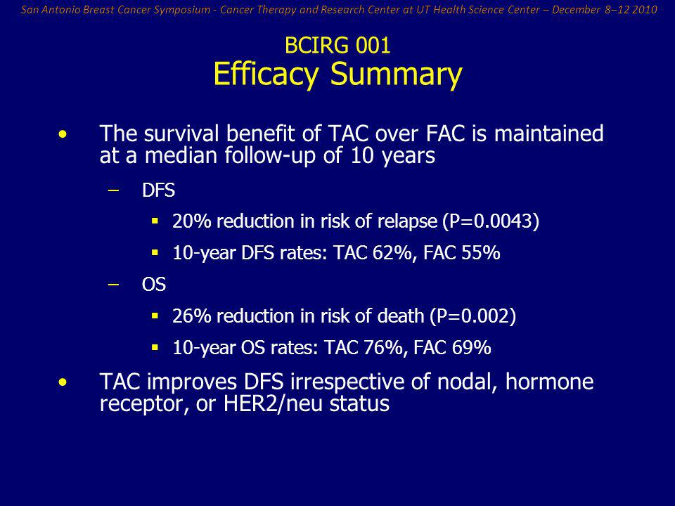 Efficacy Summary The survival benefit of TAC over FAC is maintained at a median follow-up of 10 years.