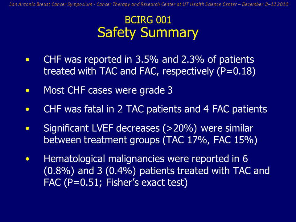 Safety Summary CHF was reported in 3.5% and 2.3% of patients treated with TAC and FAC, respectively (P=0.18)