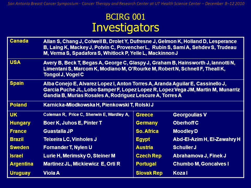 Investigators Canada.