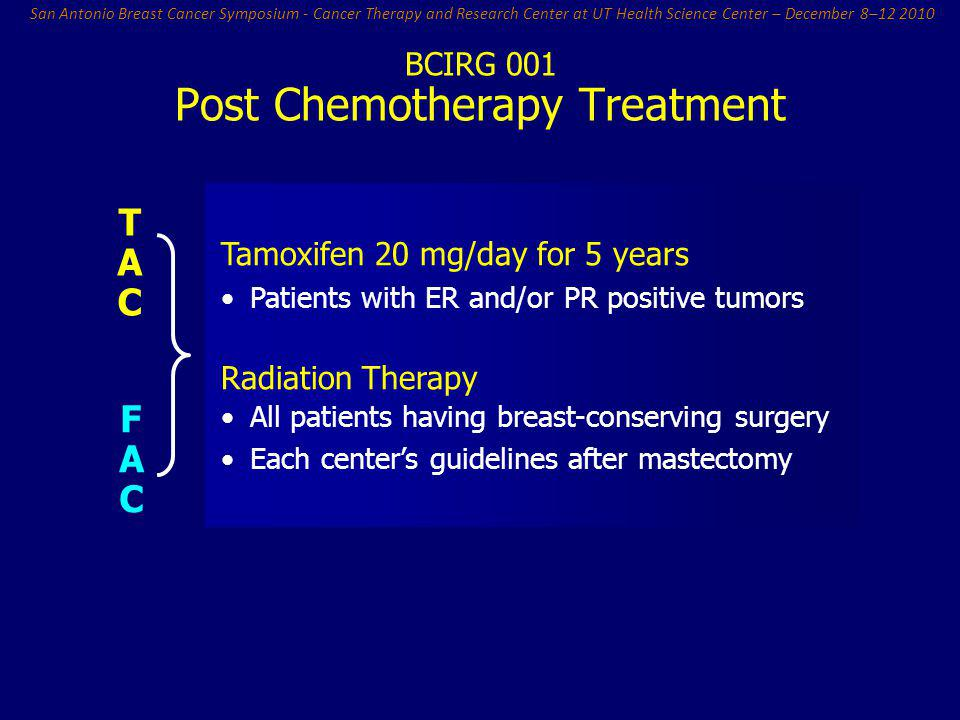 Post Chemotherapy Treatment