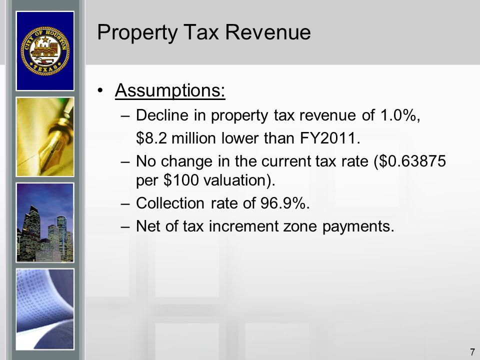 Property Tax Revenue Assumptions:
