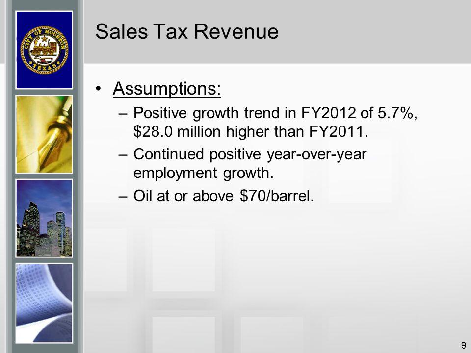 Sales Tax Revenue Assumptions: