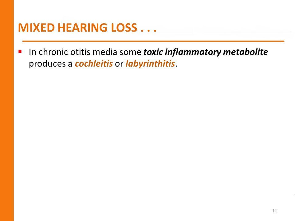 MIXED HEARING LOSS .