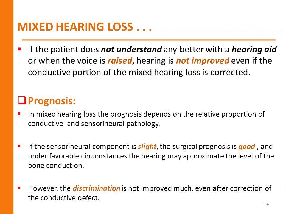 MIXED HEARING LOSS . . . Prognosis: