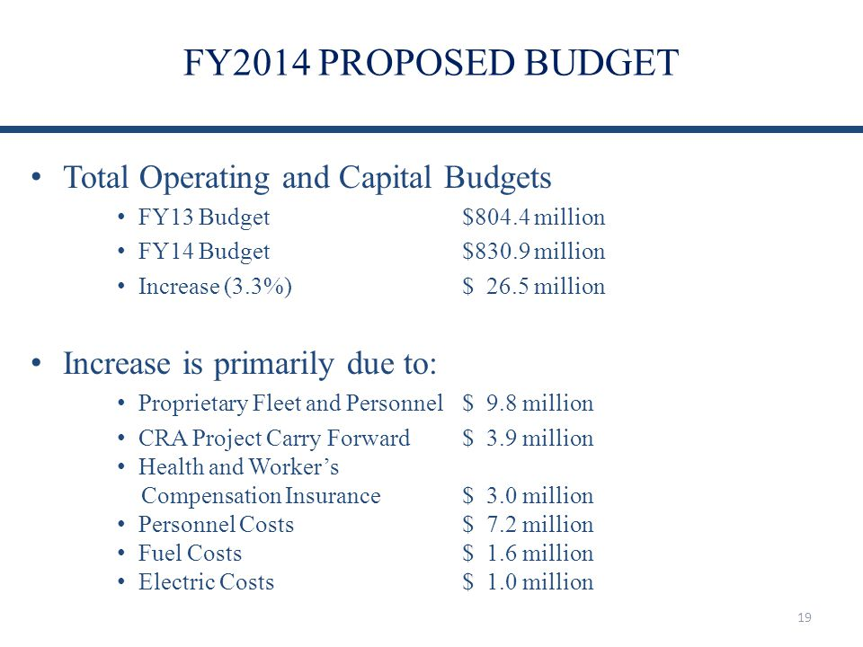FY2014 PROPOSED BUDGET Total Operating and Capital Budgets
