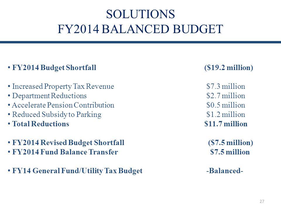 SOLUTIONS FY2014 BALANCED BUDGET