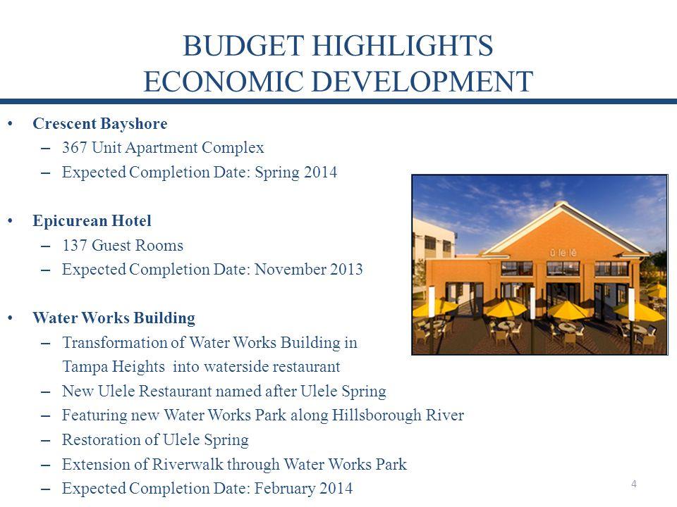 BUDGET HIGHLIGHTS ECONOMIC DEVELOPMENT