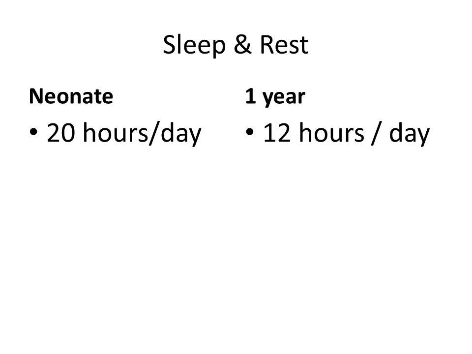 Sleep & Rest Neonate 1 year 20 hours/day 12 hours / day