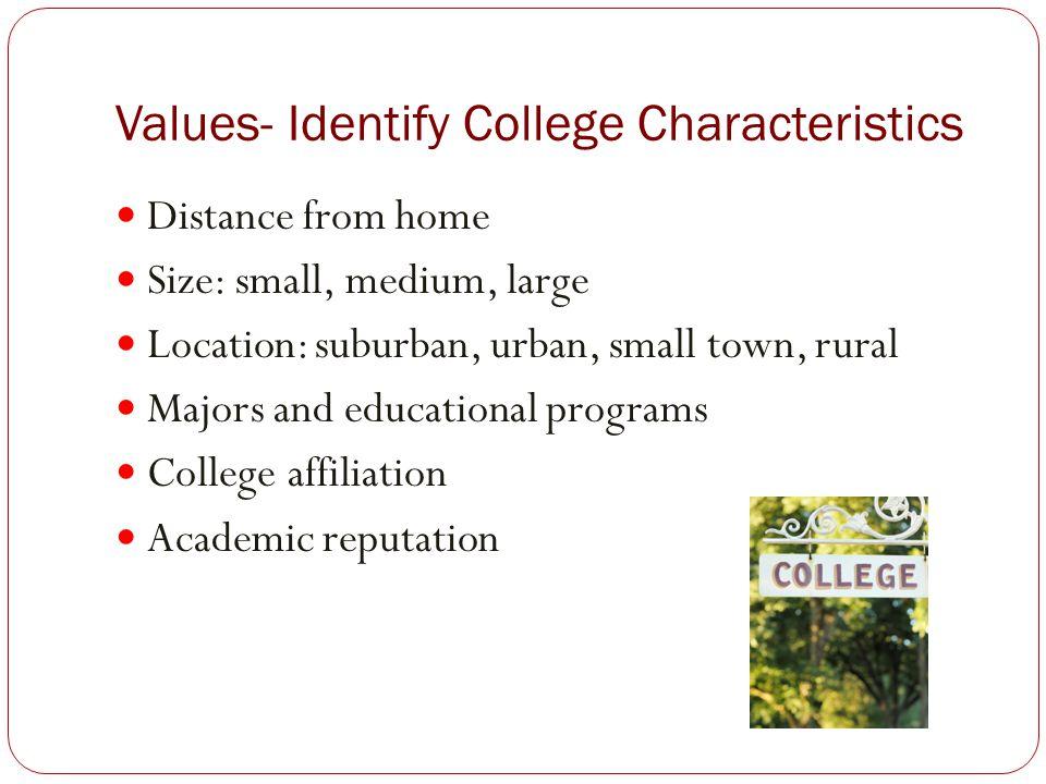 Values- Identify College Characteristics