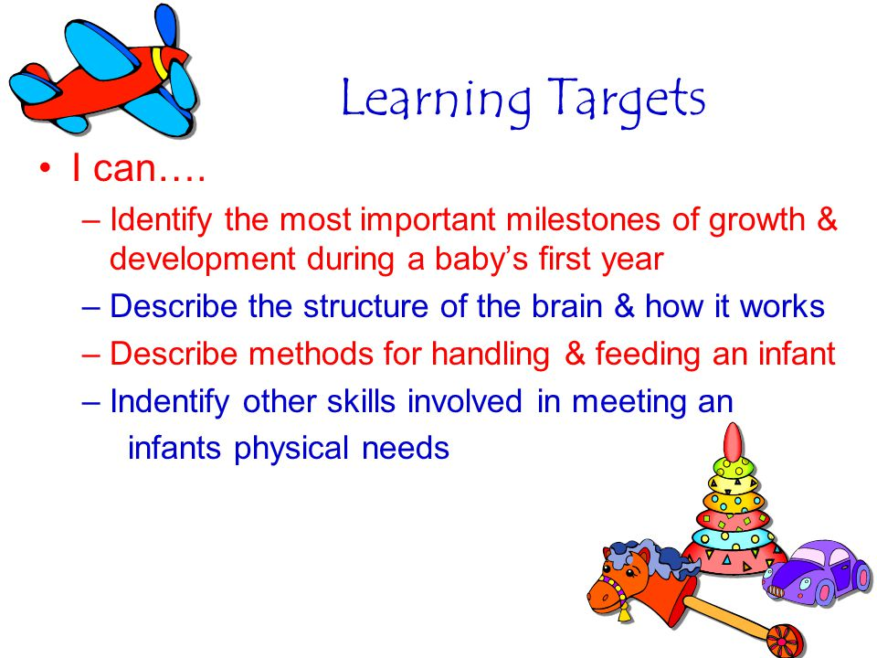Learning Targets I can….