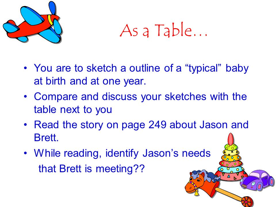 As a Table… You are to sketch a outline of a typical baby at birth and at one year. Compare and discuss your sketches with the table next to you.