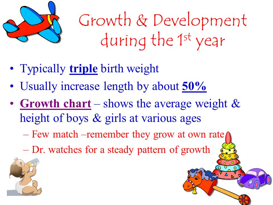 Growth & Development during the 1st year