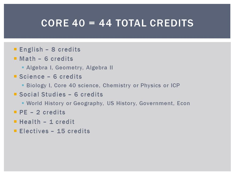Core 40 = 44 total credits English – 8 credits Math – 6 credits