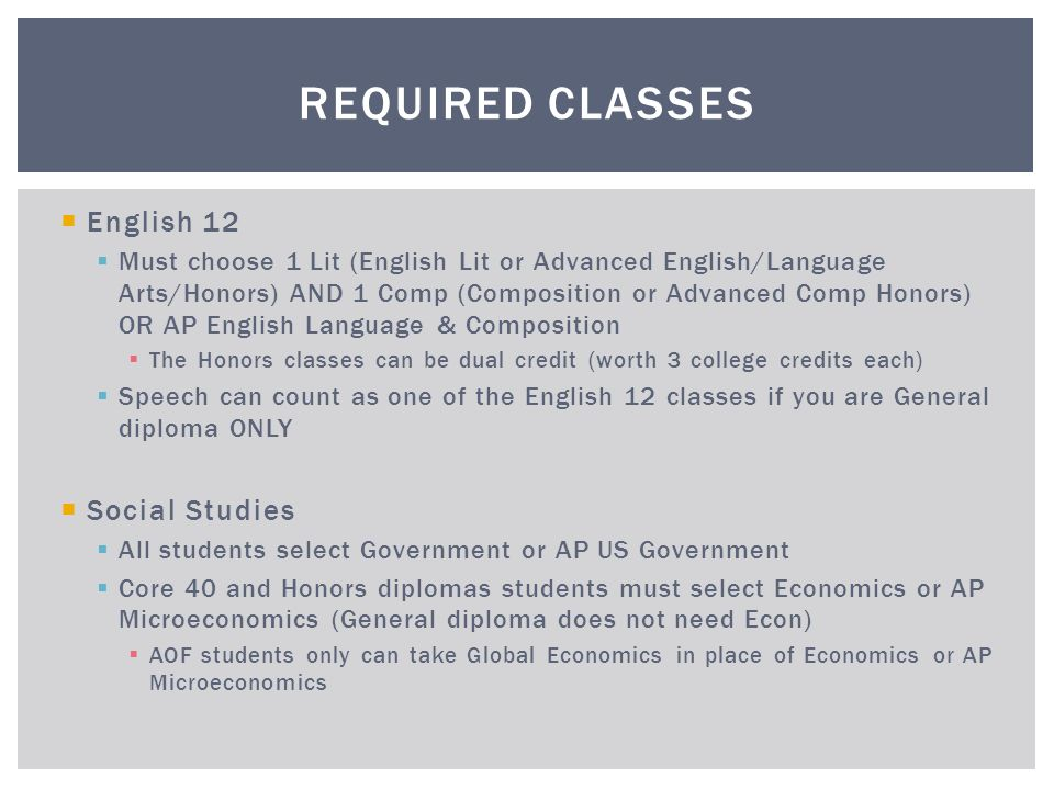 Required Classes English 12 Social Studies