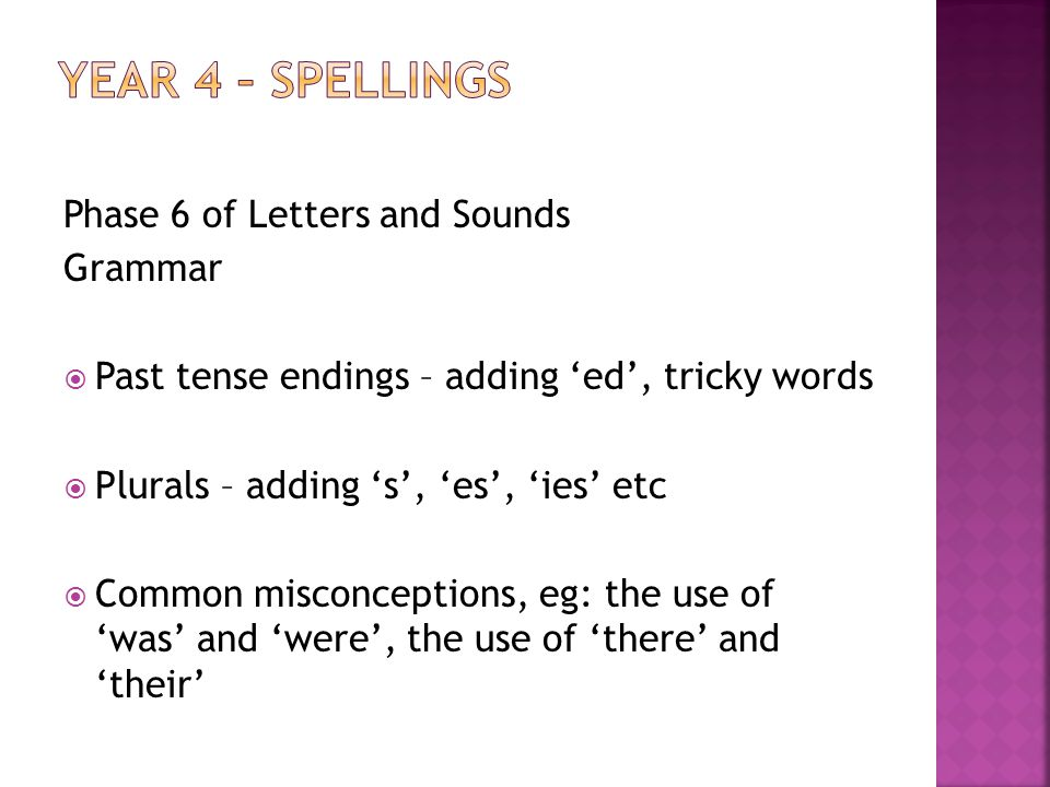 Year 4 – Spellings Phase 6 of Letters and Sounds Grammar