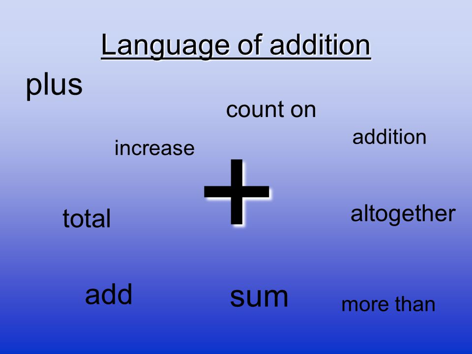+ plus sum Language of addition add total count on altogether addition