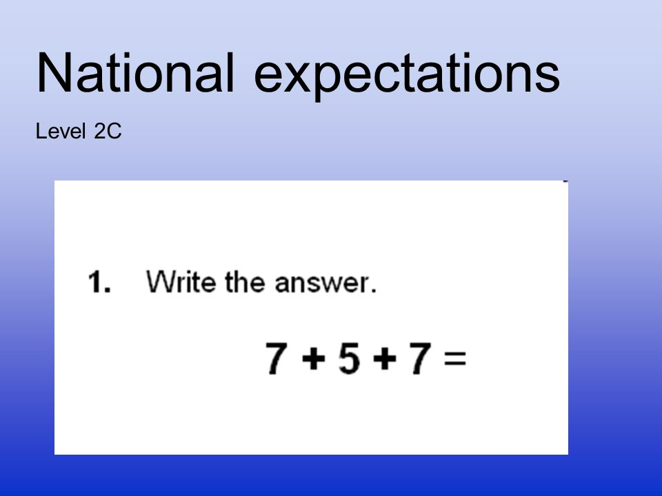 National expectations