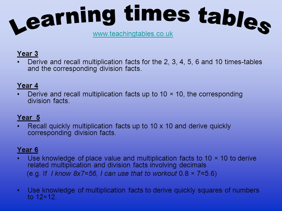 Learning times tables www.teachingtables.co.uk Year 3