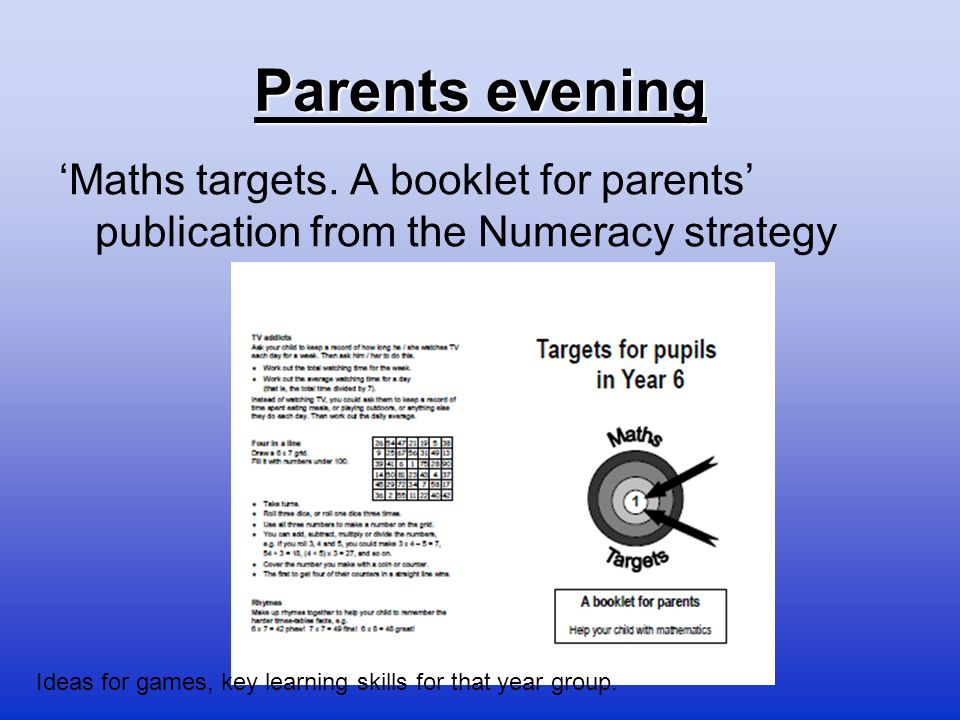 Parents evening 'Maths targets. A booklet for parents' publication from the Numeracy strategy.