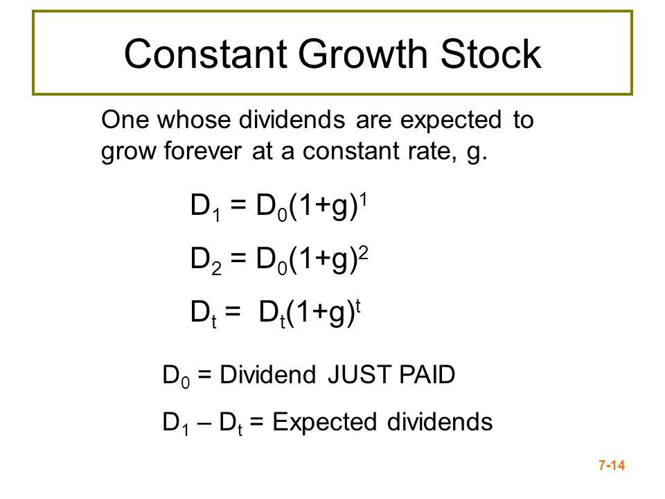 Constant Growth Stock D1 = D0(1+g)1 D2 = D0(1+g)2 Dt = Dt(1+g)t