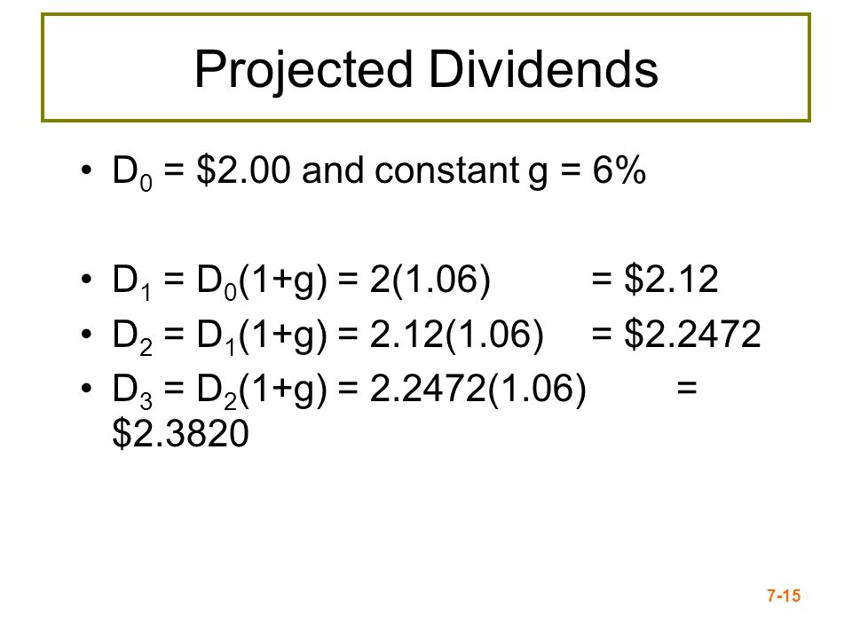 Projected Dividends D0 = $2.00 and constant g = 6%