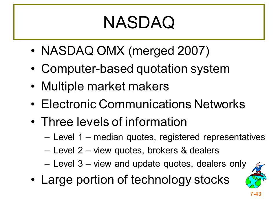 NASDAQ NASDAQ OMX (merged 2007) Computer-based quotation system