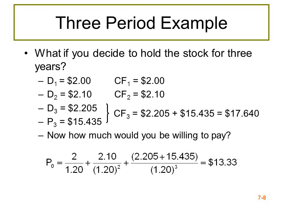 Three Period Example What if you decide to hold the stock for three years D1 = $2.00 CF1 = $2.00.