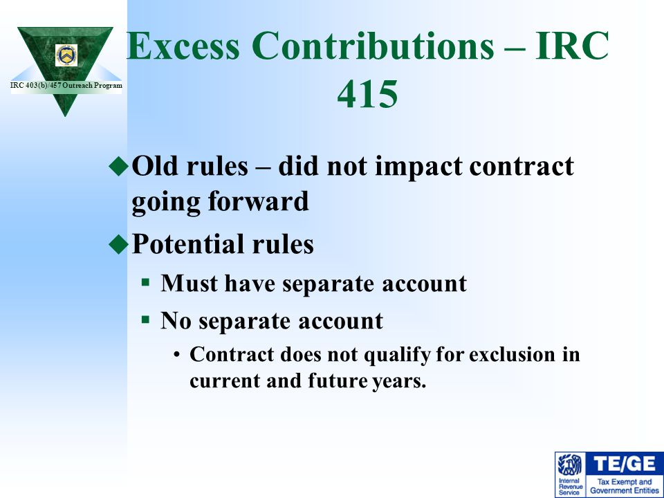 Excess Contributions – IRC 415