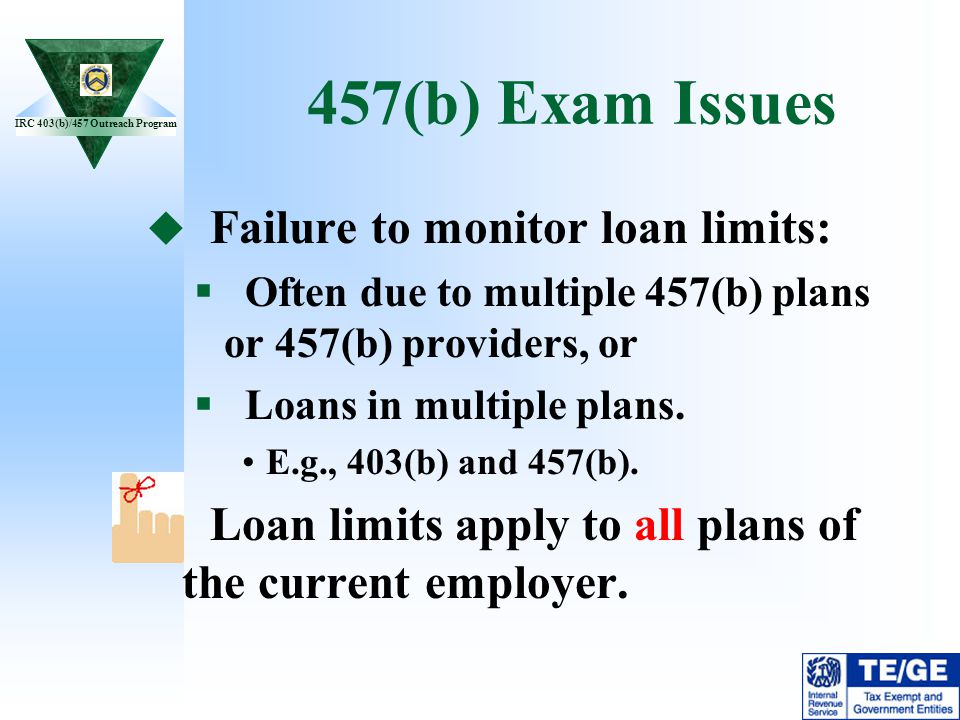 457(b) Exam Issues Failure to monitor loan limits: