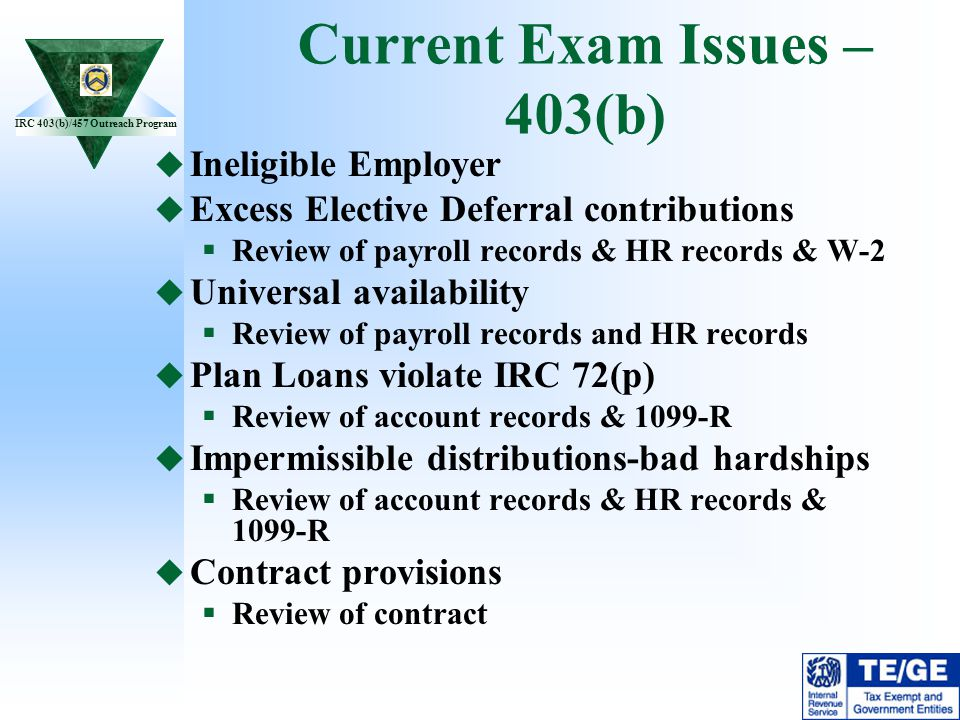 Current Exam Issues – 403(b)