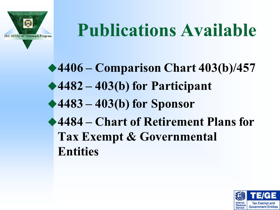 Publications Available