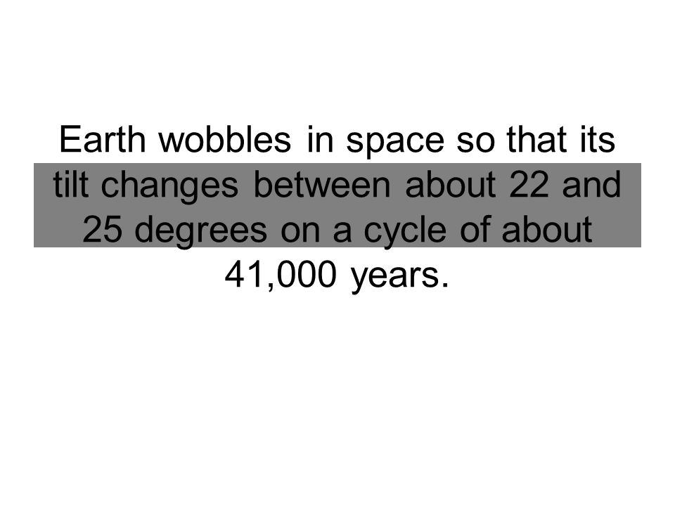 Earth wobbles in space so that its tilt changes between about 22 and 25 degrees on a cycle of about 41,000 years.
