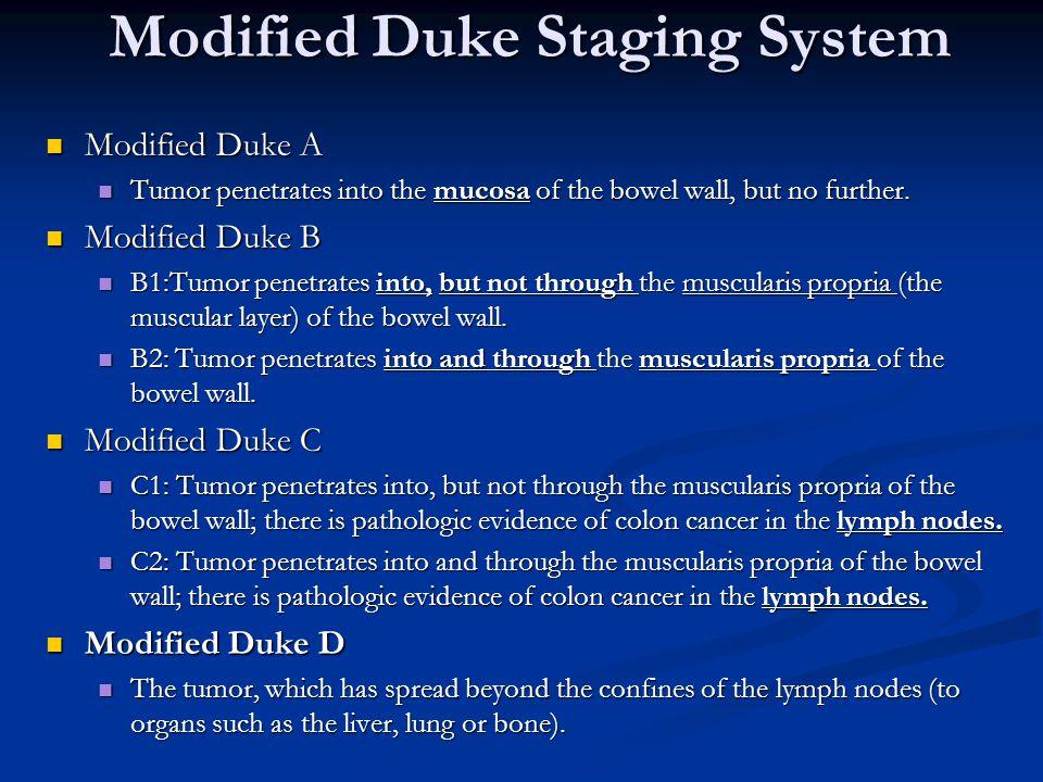 Modified Duke Staging System