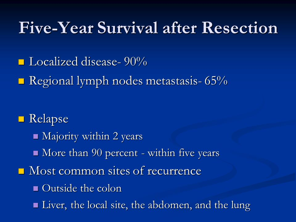 Five-Year Survival after Resection