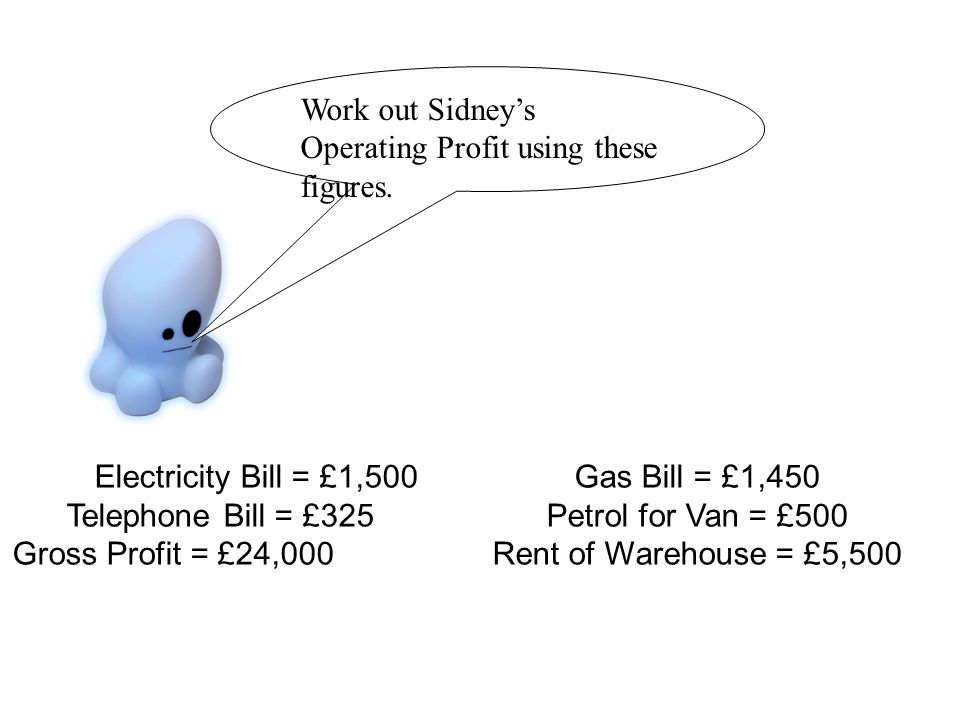 Work out Sidney's Operating Profit using these figures.