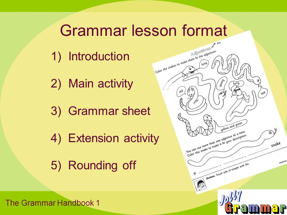 Grammar lesson format Introduction Main activity 3) Grammar sheet