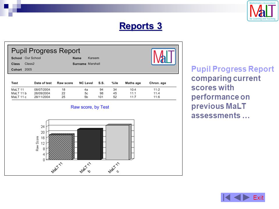 Reports 3 Pupil Progress Report comparing current scores with performance on previous MaLT assessments …