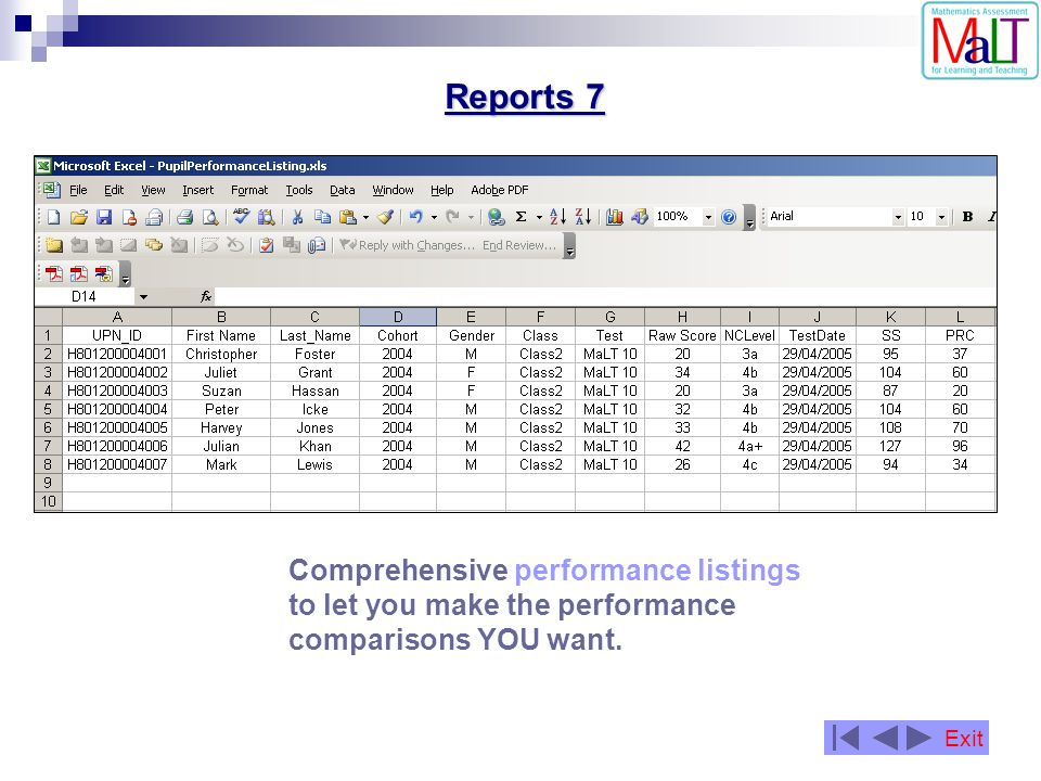 Reports 7 Comprehensive performance listings to let you make the performance comparisons YOU want.