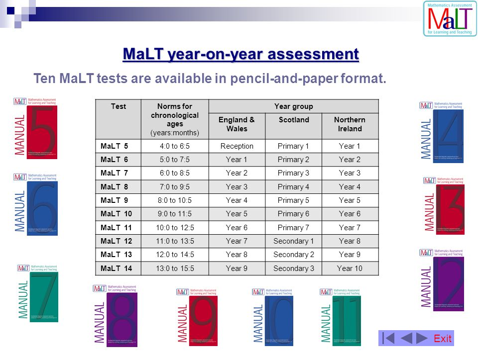 MaLT year-on-year assessment