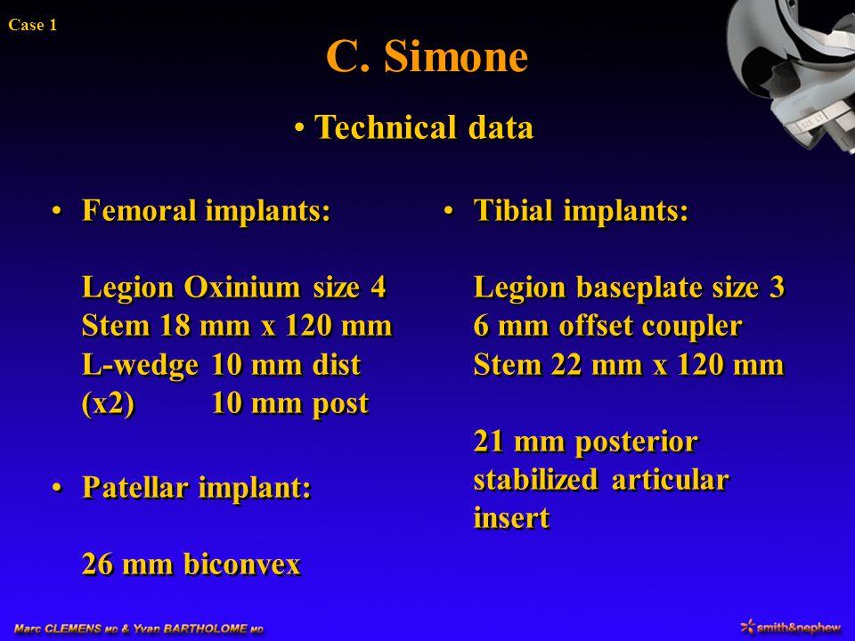 C. Simone Technical data