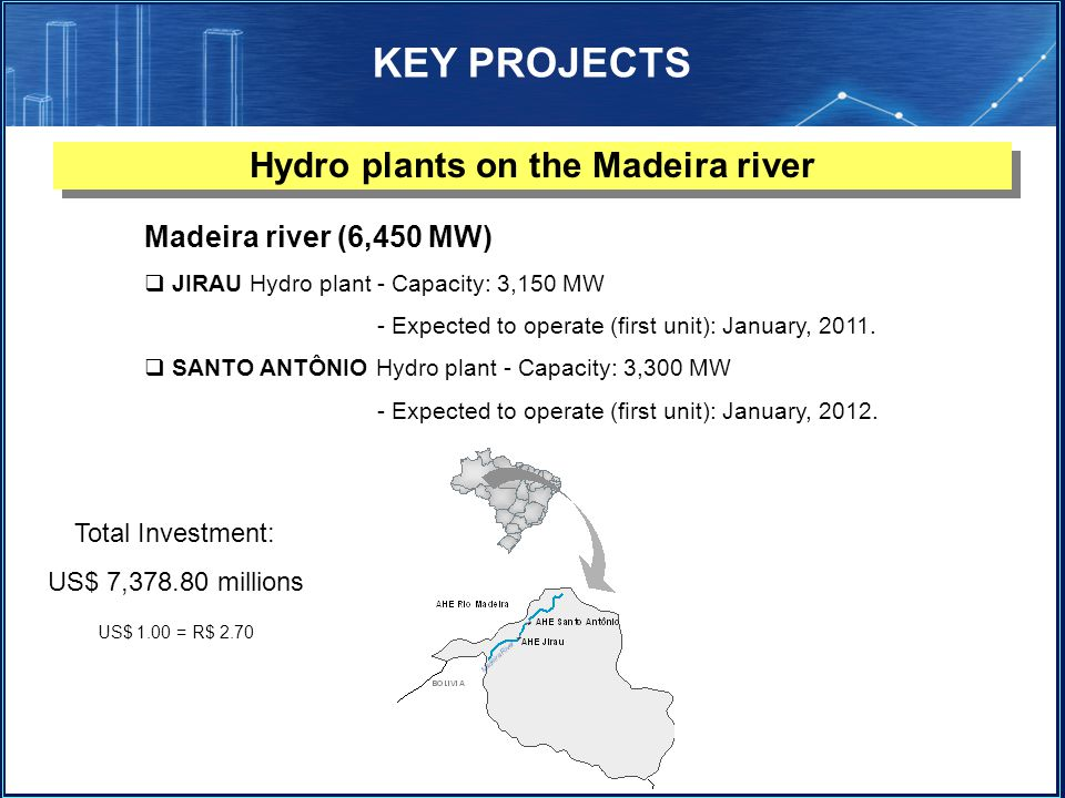 Hydro plants on the Madeira river