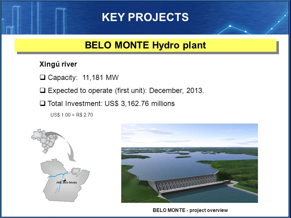KEY PROJECTS BELO MONTE Hydro plant Xingú river Capacity: 11,181 MW