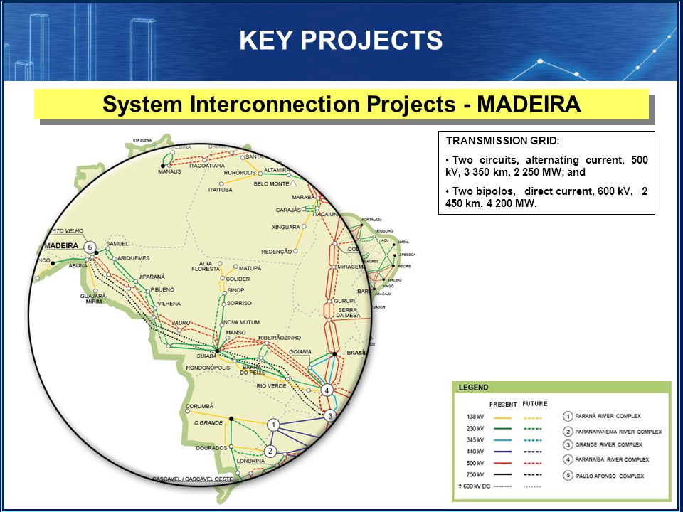 System Interconnection Projects - MADEIRA
