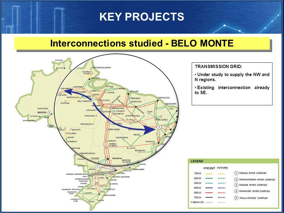 Interconnections studied - BELO MONTE