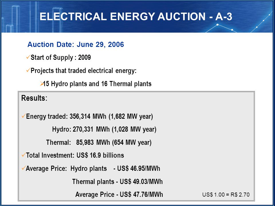 ELECTRICAL ENERGY AUCTION - A-3