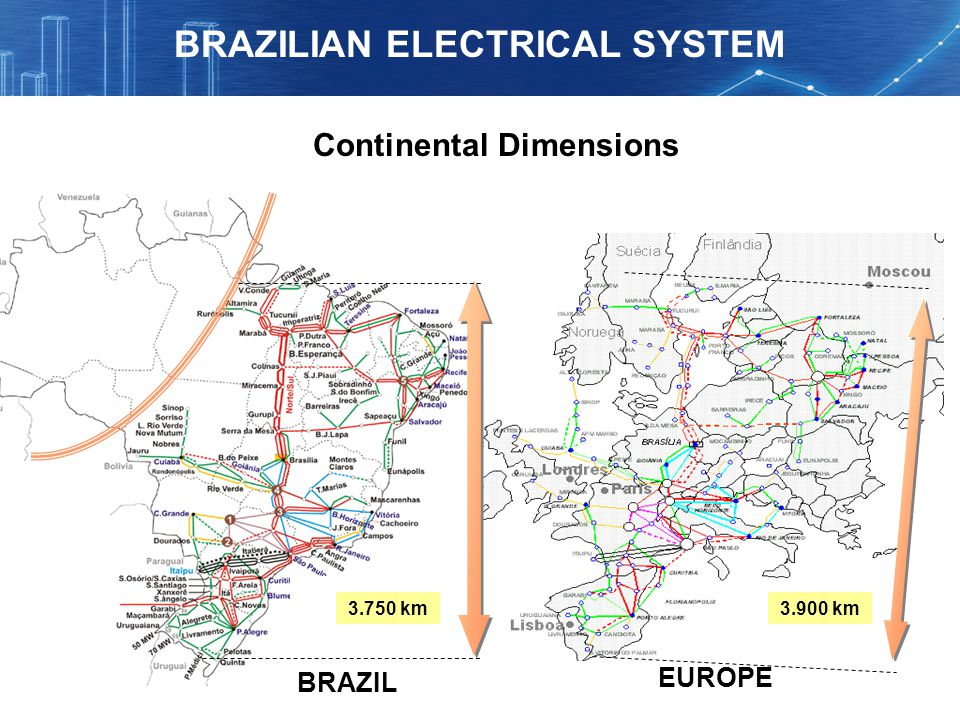 BRAZILIAN ELECTRICAL SYSTEM Continental Dimensions