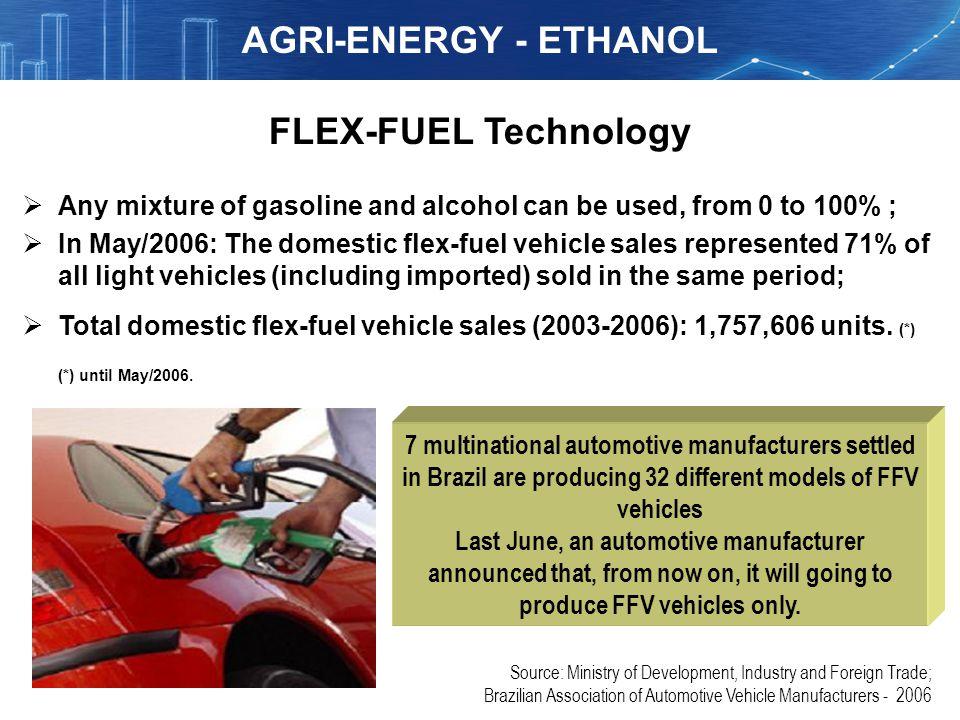 AGRI-ENERGY - ETHANOL FLEX-FUEL Technology