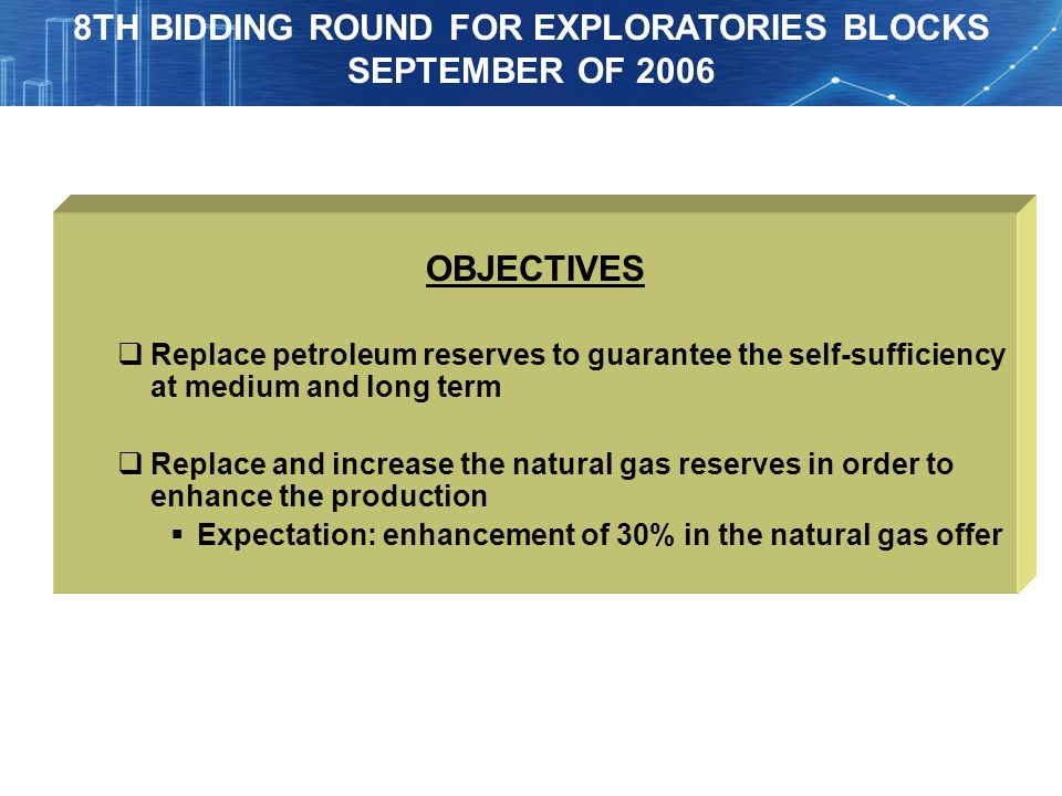 8TH BIDDING ROUND FOR EXPLORATORIES BLOCKS SEPTEMBER OF 2006