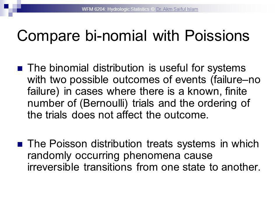 Compare bi-nomial with Poissions